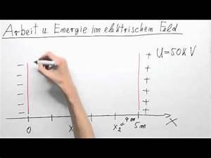 Elektrisches Feld Berechnen : elektrisches feld arbeit und energie physik ~ Themetempest.com Abrechnung
