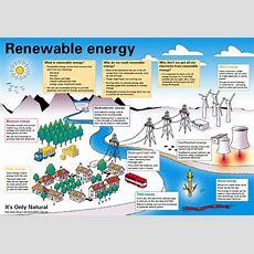 Renewable Energy Provides Half Of New Us Generating Capacity In 2014 Duanetilden