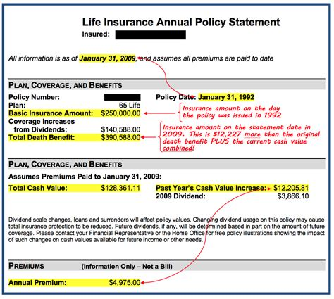 How Can Whole Life Insurance Premiums Remain Level Bank