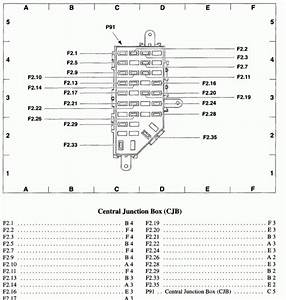 Diagram  2002 Ford Ranger Fuse Diagram Pdf Full Version