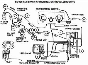 Spark Ignition Pool Heater Troubleshooting Guide