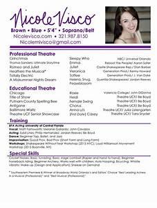 Resume & HS — Actor Singer Model