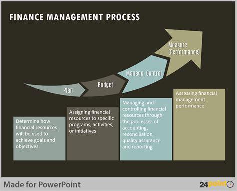 trending arrows powerpoint graphics  show process
