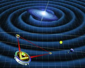 Careers for peer (reviewed scientists) thanks to LIGO