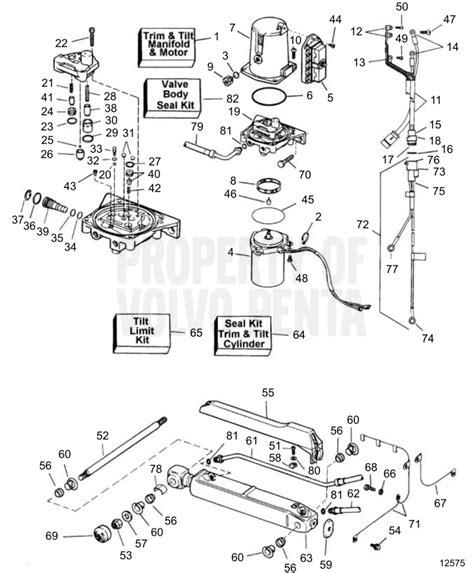 power trim system sx  sx   volvopentastorecom