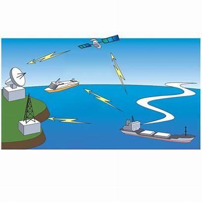 Navigation Depend Marine Gear