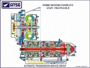 2002 Ford Windstar Transmission Diagram