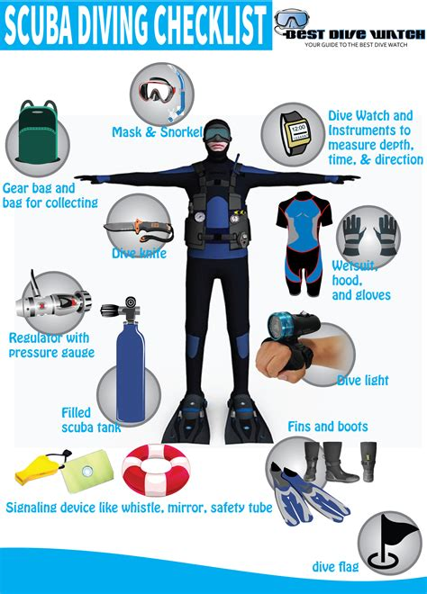 Dive Equipment Scuba Equipment Checklist Scuba Diving Gear Scuba Diving