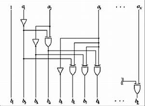 Codes Generator Using Logic Gates Iii  Using Binary