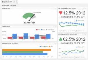 Dashboard Report Exles by Executive Dashboard Exles Kpi Dashboard Klipfolio