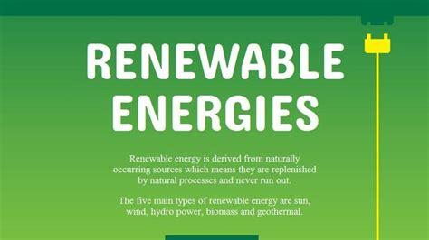 Science (6,7). Renewable Energy