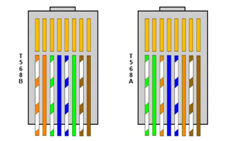 568b wiring scheme 568b free engine image for user