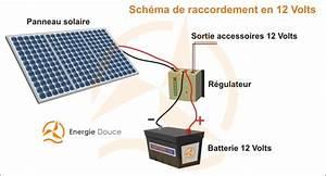 Régulateur Pour Panneau Solaire : panneau solaire haut rendement 100 watts 12 volts ~ Medecine-chirurgie-esthetiques.com Avis de Voitures