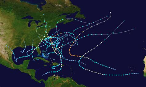 2017 Atlantic Hurricane Season (money Hurricane
