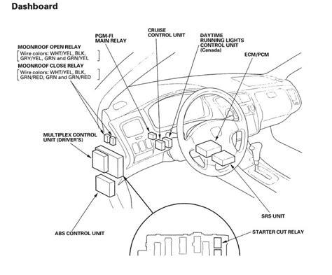 Acura Rsx Fuse Box Diagram Auto Wiring