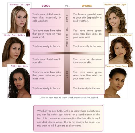 Hair Shades For Cool Skin Tone by Warm Cool Neutral Skin Tones And Best Hair Color