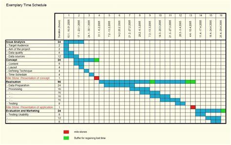 gantt chart template excel word