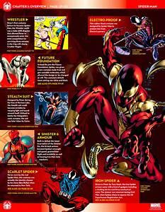 Iron Man Vs Spider Man Spider Armor Mark III Battles