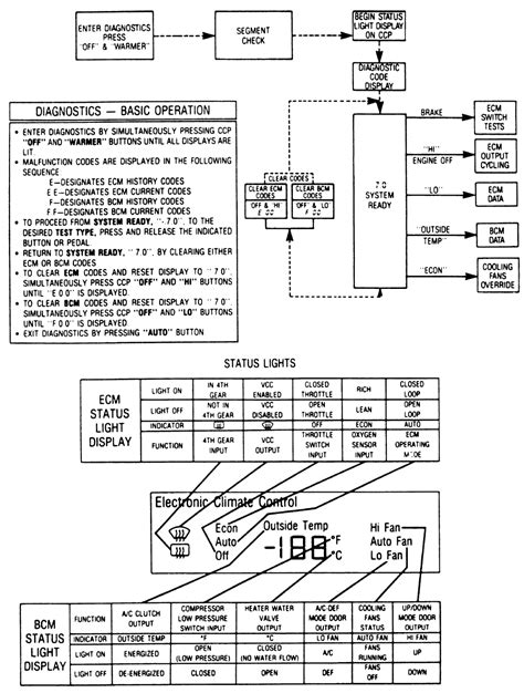 1992 Corvette Wiring Diagram Electronic Ac Module by Carburetor Engine Discussions At Automotive