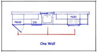 one wall kitchen layout ideas various shapes for renovated kitchen interior design