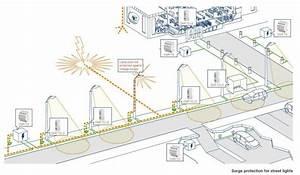 Abb Overvoltage Protection Keeps Led Street Lights On