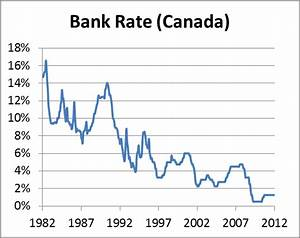 Bank of Canada leaves the key rate unchanged – Alex Iron ...