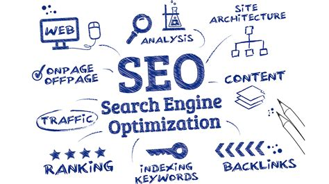 Search Optimisation by The Quot Quot Of Seo Enrich Marketing