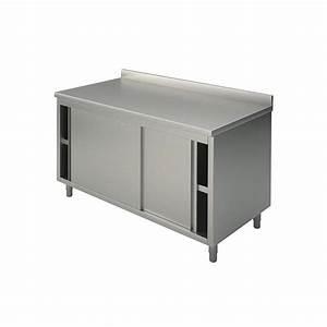 Meuble Bas 3 Portes : meubles bas de cuisine comparez les prix pour professionnels sur page 1 ~ Teatrodelosmanantiales.com Idées de Décoration