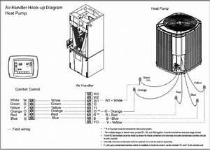 Trane Heat Pump Thermostat Wiring