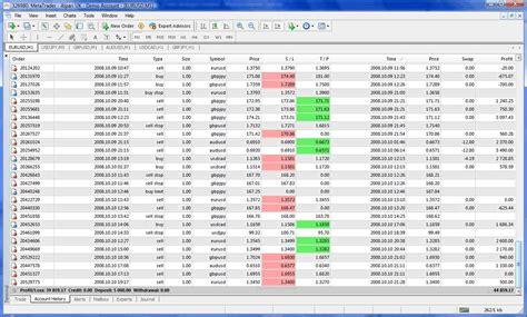 trading account comparison stock trading account comparison