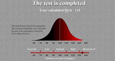 qi ladegerät test qi test