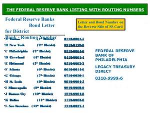 Federal Reserve Bank Routing Number Letters