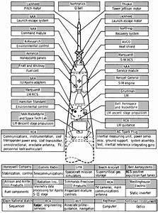 Apollo 2 - Pics about space