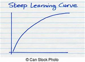 Learning curve Images and Stock Photos. 1,478 Learning ...