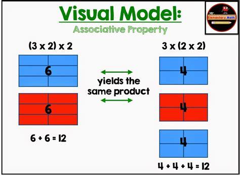 Properties Of Operations Multiplication  Mr Elementary Math