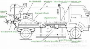 8m3 Howo Vacuum Trucks Howo Vacuum Cleaning Truck For Sale