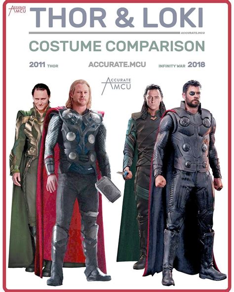 Gambar mungkin berisi: 5 orang, orang berdiri   Marvel ...