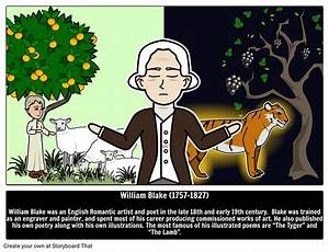 William Blake Poems  U0026 Quotes