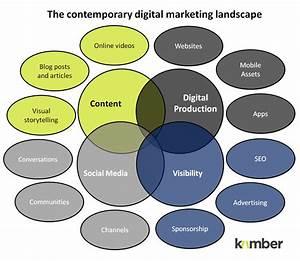 Social Media Trends 2014 (Part Four)