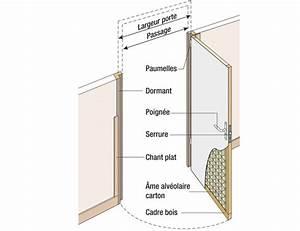 installer une porte a galandage 8 dossier menuiserie With installer une porte a galandage