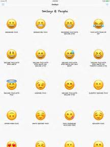 Emoji Names and Meanings