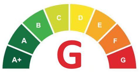 Classe Energetica Casa G by Classe Energetica G Nuovo Attestato Prestazione Energetica