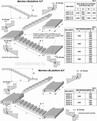 Concrete Stairs Drawing Reinforced Prefabricated Drawings Paintingvalley