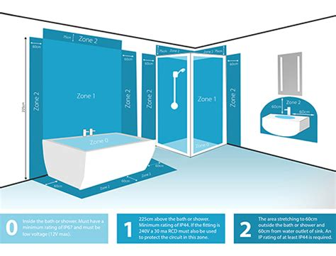 Bathroom Lighting Requirements by Bathroom Lighting Guide Sensio Furniture Lighting Solutions