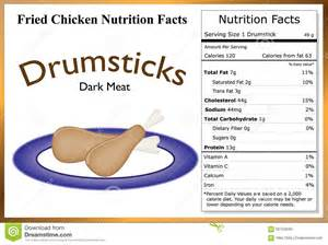 Fried Chicken Nutrition Facts Label