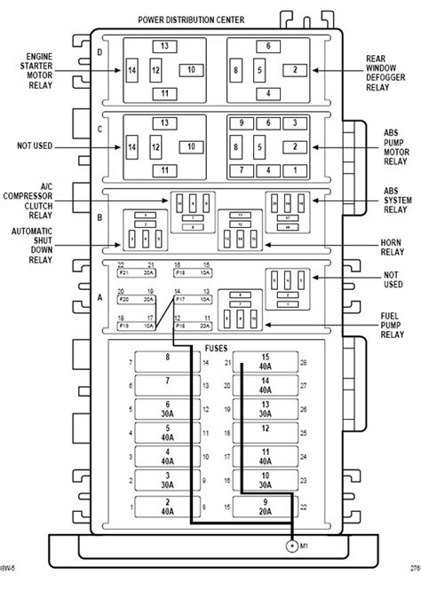 Jeep Wrangler Fuse Box Diagram Grand Cherokee