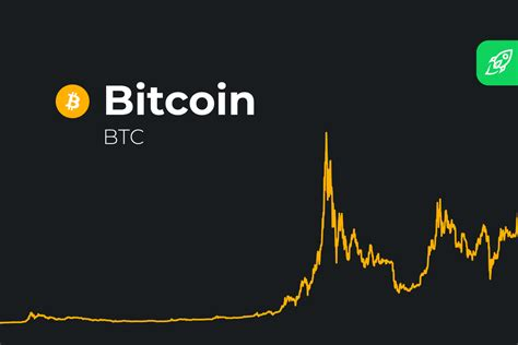 At the time of publication bitcoin is trading at $10,350. Bitcoin Price Prediction 2021, 2022, 2025   Crypto News Source