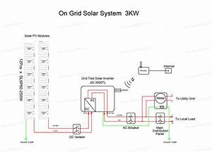 High Efficiency 3kw Whole House Solar Pv System Solar