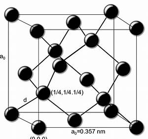 1  The Unit Cell Of Diamond  Showing The Bond Lengths And
