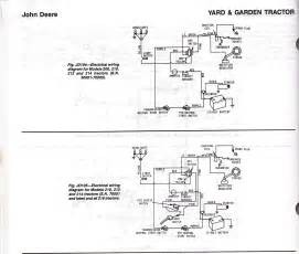 John Deere Tractor Wiring Diagrams